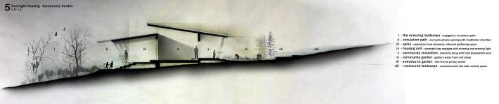 section thru housing