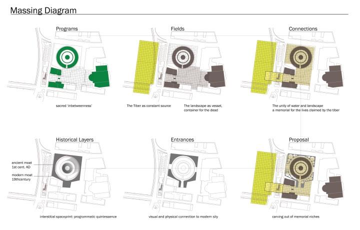Massing Diagram